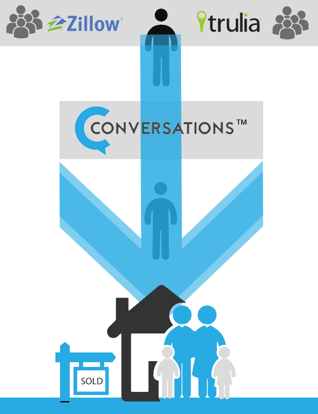conversations-final