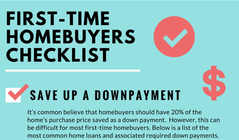 First Time Home Buyer Checklist