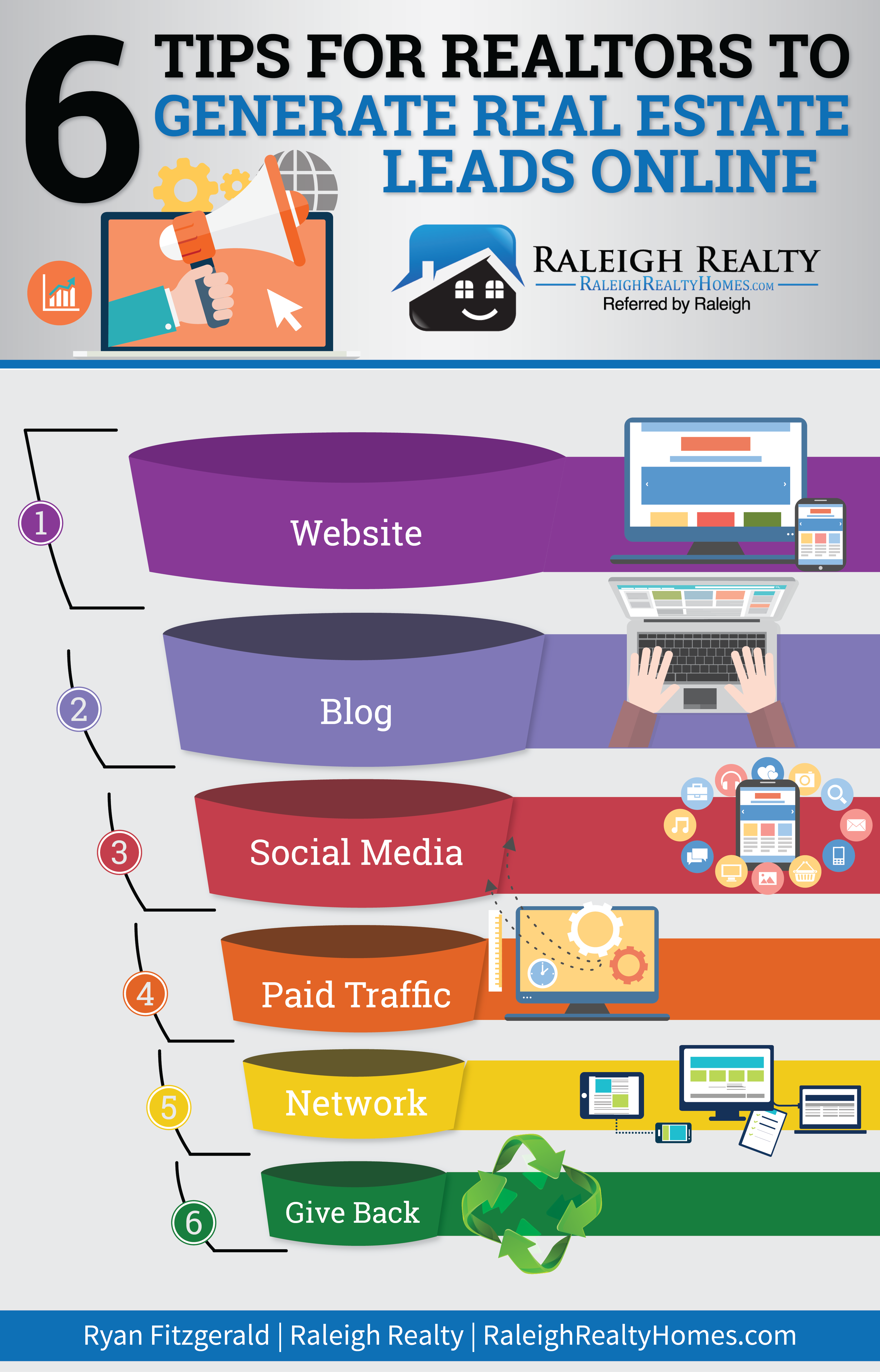 How to Generate Real Estate Leads Online