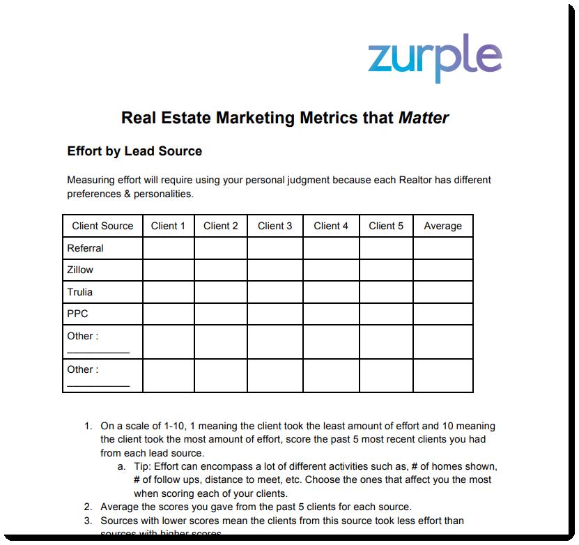 Marketing Metrics Worksheet Download